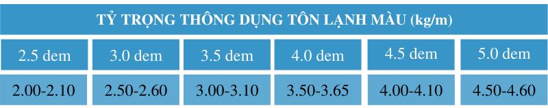 TY TRONG TON LANH MAU