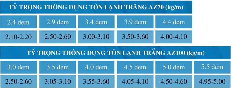 TY TRONG TON LANH TRANG